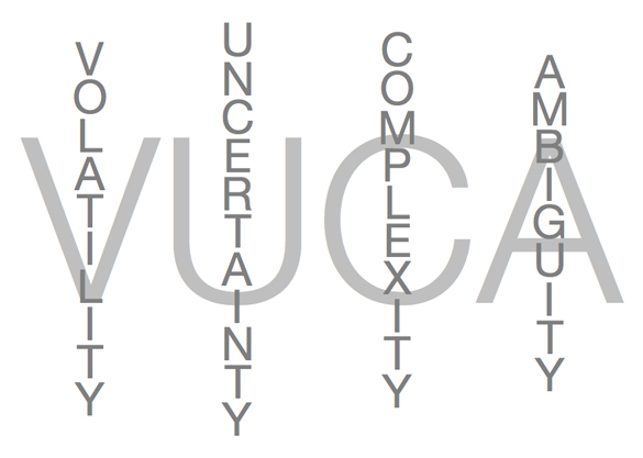 Doing Business In A Vuca World Sme Magazine